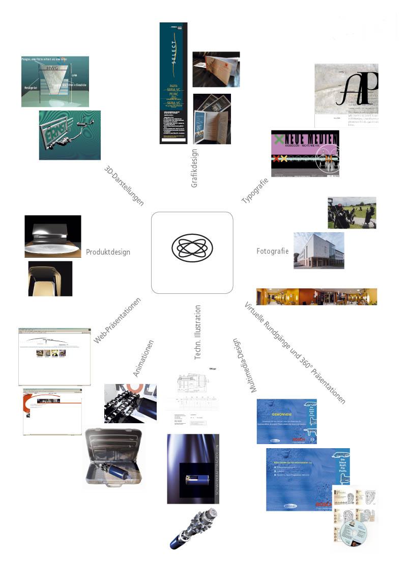 Grafikdesign Print 3d Design Photographie